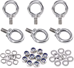 loading eye bolt