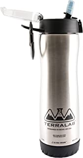 TERRA LAB Hydro Water Bottle :: Stainless Steel :: Vacuum Insulated :: Reusable :: BPA Free :: with Flip Cap Wide Mouth Straw Lid and Ultra Drain Technology, 18 oz, Stainless