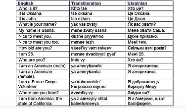 Best peace corps language training Reviews