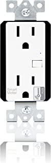 Enerwave ZW15RM-PLUS Smart Outlet, Z-Wave Outlet, Wireless Outlet for Z-Wave Home Automation, Z-Wave Plus Wall Outlet, Smart Meter Energy Monitor, Interchangeable Face Covers
