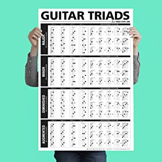 """Best The Ultimate TRIADS Guitar Poster 24""""x36"""" • A Perfect Guitar Reference Poster for Anyone Learning or Teaching The Guitar • Best Music Stuff Review"""