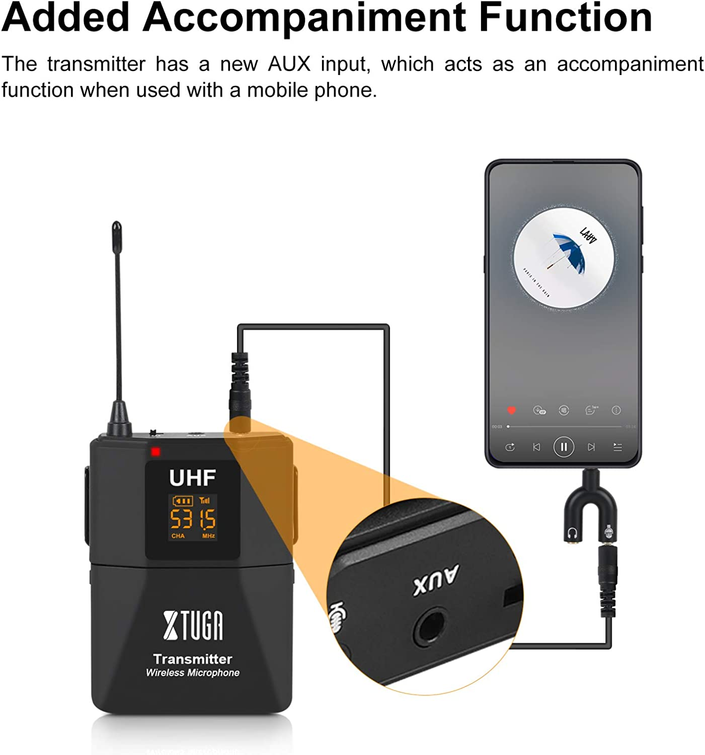 M7 iPhone XTUGA CM7//8 Wireless Lavalier Microphone,UHF Lapel Mic System with Monitoring Function Compatible with DSLR Cameras Android Smartphones,Tablets,Used for livestream Vlog recording