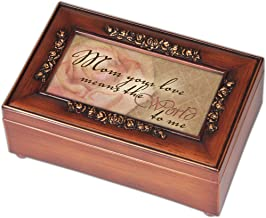 Cottage Garden Mom Your Love Means The World Burlwood Jewelry Music Box Plays You are My Sunshine