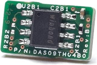 remote management module 4
