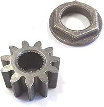 international cub mower parts