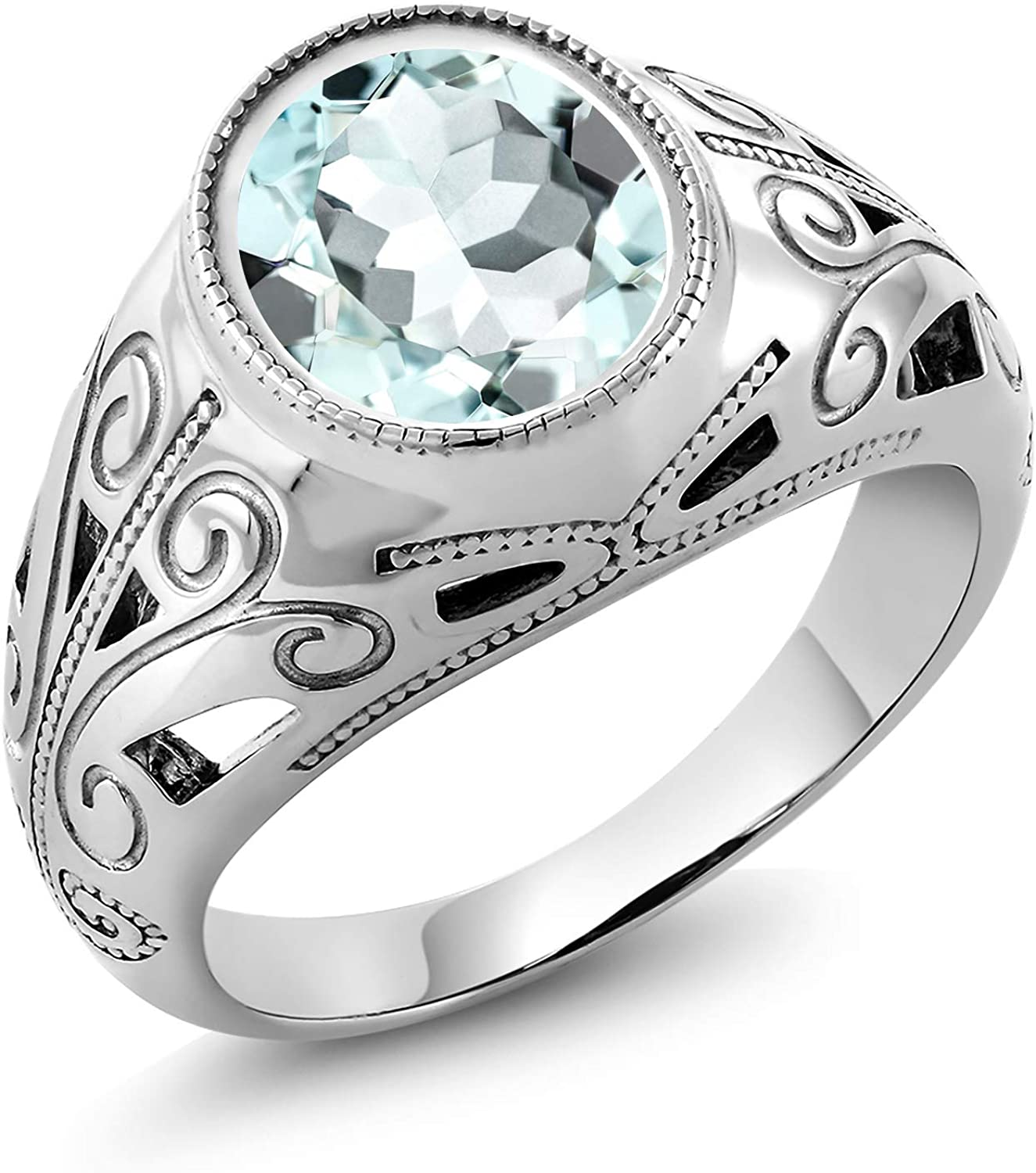 Super sale Chicago Mall Gem Stone King 925 Sterling Simulated Aquamarine Sky Silver Blue