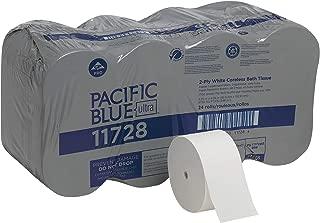Best toilet paper assist Reviews