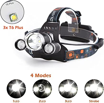 Headlamp, Surkey Super Bright 4 Modes LED Headlight 6000 Lumens Waterproof Flashlight with Rechargeable Battery Adjustable Headband for Hunting Hiking Camping Fishing Reading Running Cycling,Emergency Use Night