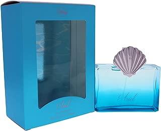 Best mermaid perfume spray Reviews