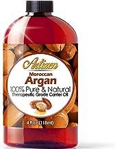 artizen oils recipes