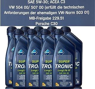 Suchergebnis Auf Für Motoröle Für Autos Oelshop24 De Motoröle Für Autos Öle Auto Motorrad