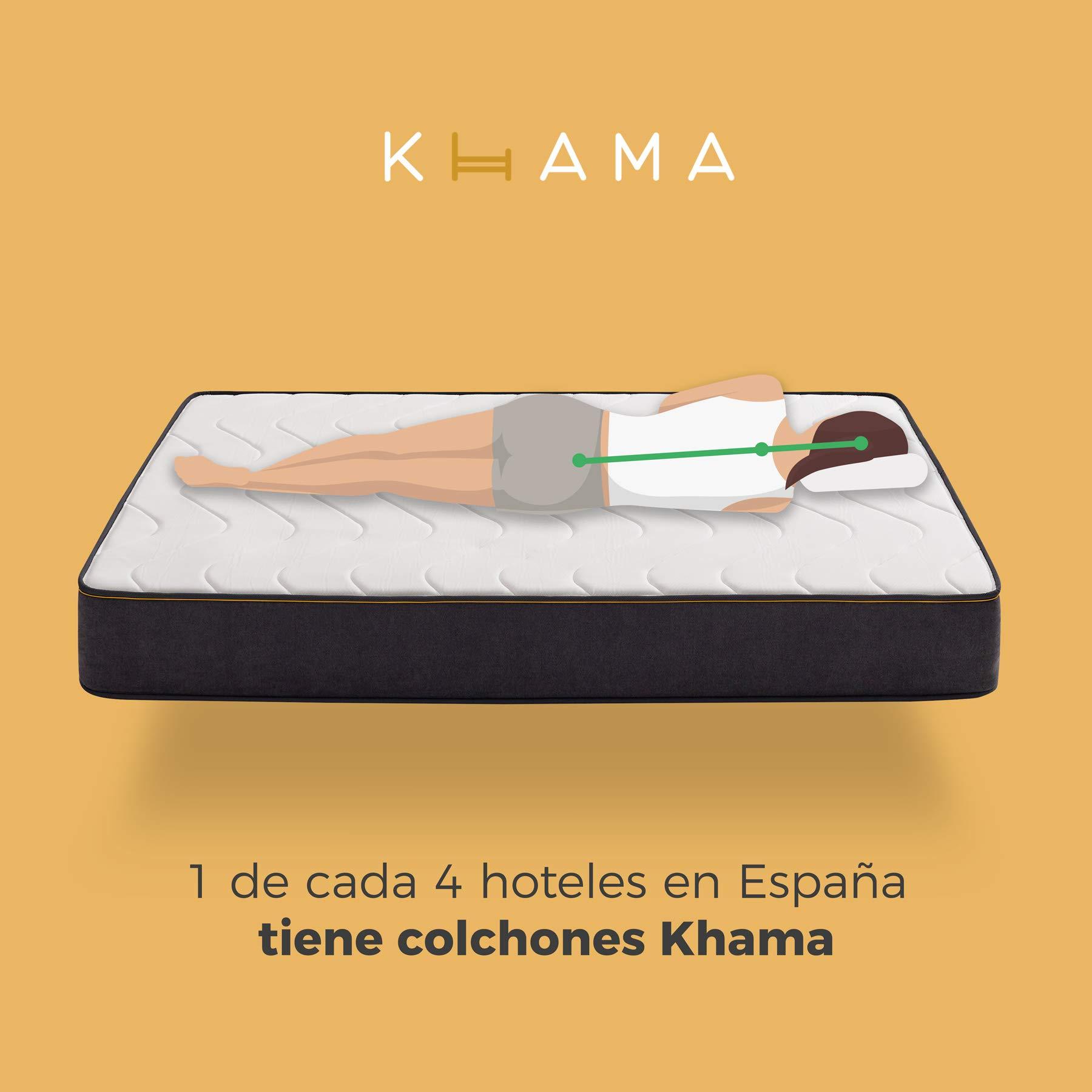 Khama, Colchón Room Lux de muelles ensacados y viscoelástica Probado por más de 30 Millones de Persona-Medidas 200x200x28: Amazon.es: Juguetes y juegos