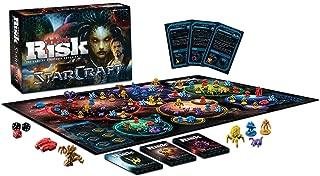 future risk game