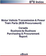 Motor Vehicle Transmission & Power Train Parts (B2B Procurement) in the Canada: B2B Purchasing + Procurement Values