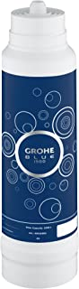 Grohe 40430001 BWT Filter, 396.25 gallon, Blue