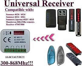 2 x APERTO 4025 4021 TX02 868-2 myinklink 868,8 mhz mando a distancia Calidad superior deslizante transmisor APERTO C/ódigo! 8 mhz 100/% hornsea 868,8 mhz Aperto mandos 868