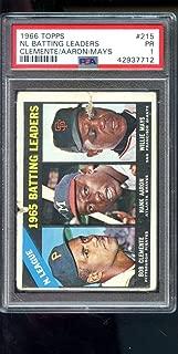 1966 Topps #215 1965 NL Batting Leaders Roberto Clemente Bob Hank Aaron Willie Mays PSA 1 Graded Baseball Card
