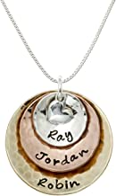 Best mothers day necklace names Reviews