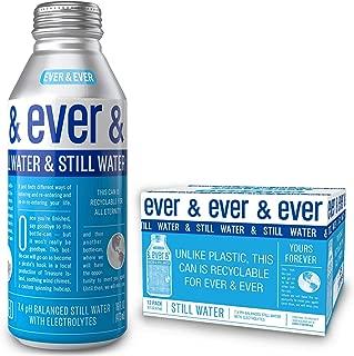 Best water bottle case Reviews