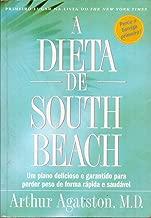 Dieta De South Beach