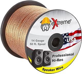 thru the wire usa
