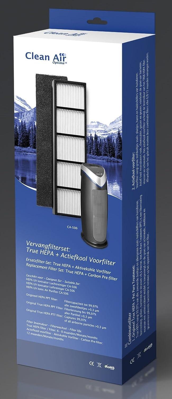Filterset CA-506