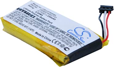 BCXY Replacement Battery for LOGITECH H600, N-R0044, Ultrathin Touch Mouse T630