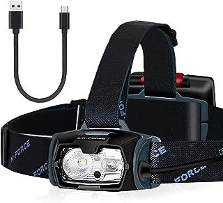 N-FORCE LED ヘッドライト 防水 防塵 耐衝撃 センシングモード クイックオフ機能