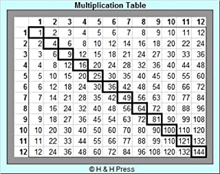 Classroom Set of 30 (Black & White) Multiplication Table Cards (Front & Back)