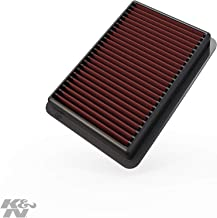 K&N engine air filter, washable and reusable: 2017-2019 Honda Civic Type R 33-5070