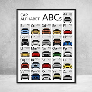 Car Nursery ABC Poster Alphabet Chart for Toddlers Babies and Kids 26 Vehicles, Covering A to Z