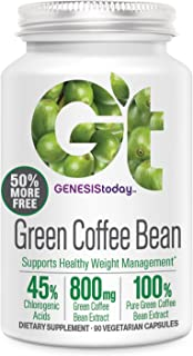 Best genesis today products Reviews