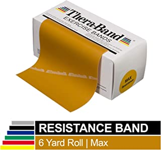 Best thera band gold Reviews
