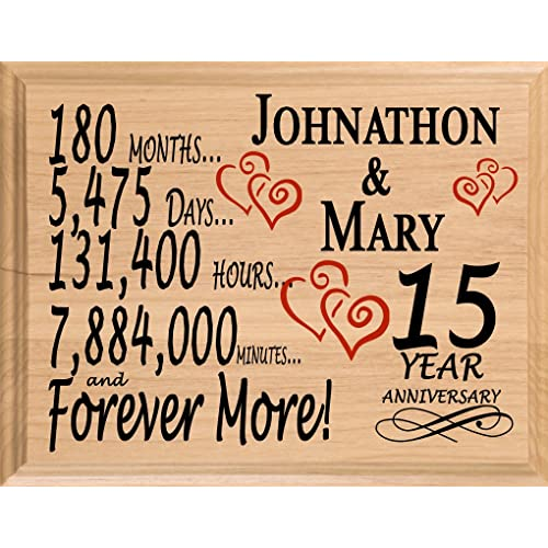 15th Year Wedding Anniversary Gift Amazon