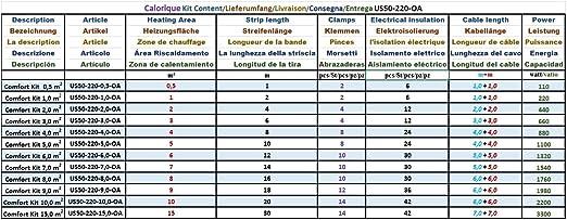 effiziente und kosteng/ünstige Heizung f/ür Neubau oder Altbau-Sanierung Calorique Infrarot Heizfolie Elektrische Fu/ßbodenheizung 100 cm Set 220 W//m/² 1,5 m/²