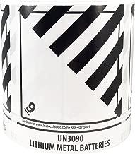 un class 9 label