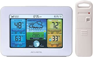 AcuRite 02041M Color Weather Station with Forecast, Temperature, Humidity