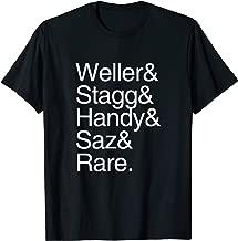 BTAC Name Shirt (Bourbon Whiskey) T-Shirt