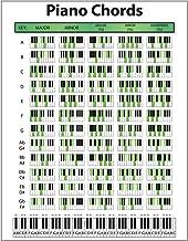 "Laminated Piano Chord Chart (8.5""x11"") - Edu"