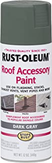 Best charcoal roof paint Reviews
