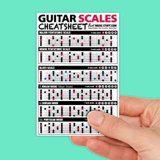 Guitar Scales Cheatsheet Laminated Pocket Reference 4x6 ? Best Music Stuff