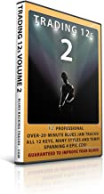 Best backing tracks on cd Reviews