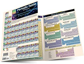 Best periodic table guide Reviews
