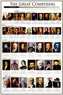 Classical Composers Poster Print, 24x36 Poster Print, 24x36