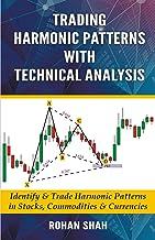 Trading Harmonic Patterns Technical Analysis