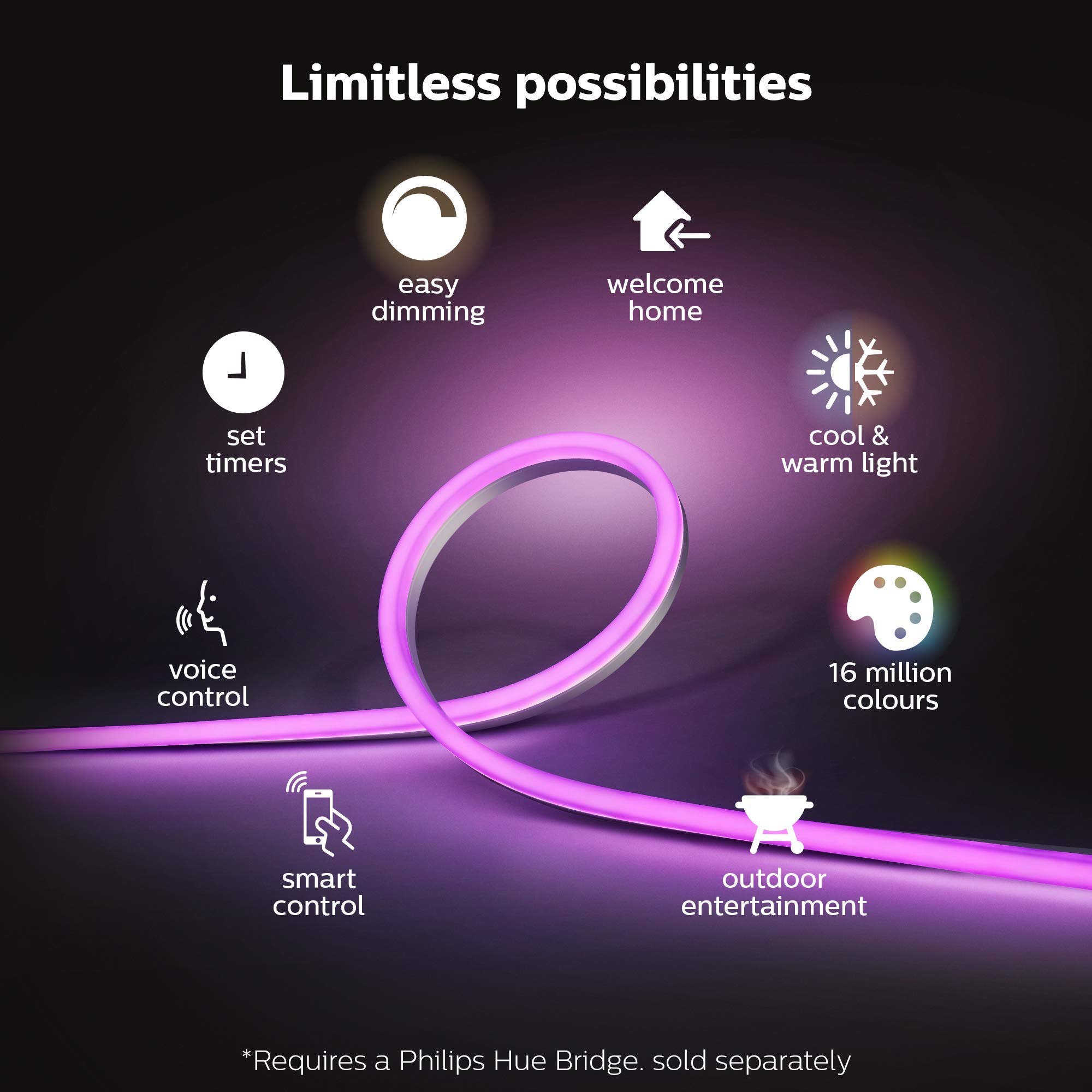 Philips Hue Tira Inteligente Exterior LED 2m + Alimentador, con Bluetooth, Sumergible (IP67), Luz Blanca y Color, Compatible con Alexa y Google Home: Amazon.es: Iluminación