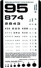 Pocket Size Plastic Eye Chart, 6 3/8