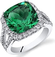 Best sterling silver and emerald rings Reviews