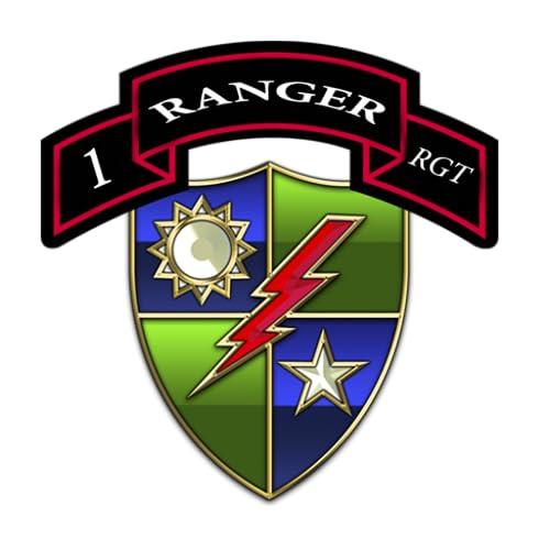 1er Regimiento