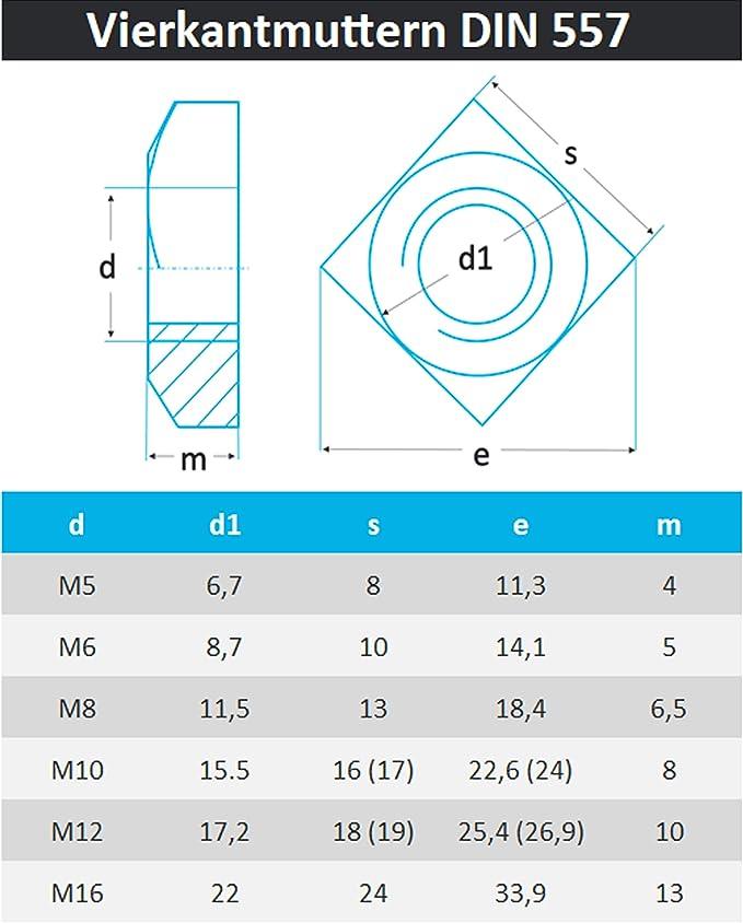 200 St/ück Vierkantmuttern DIN 557 Edelstahl A2 M 5